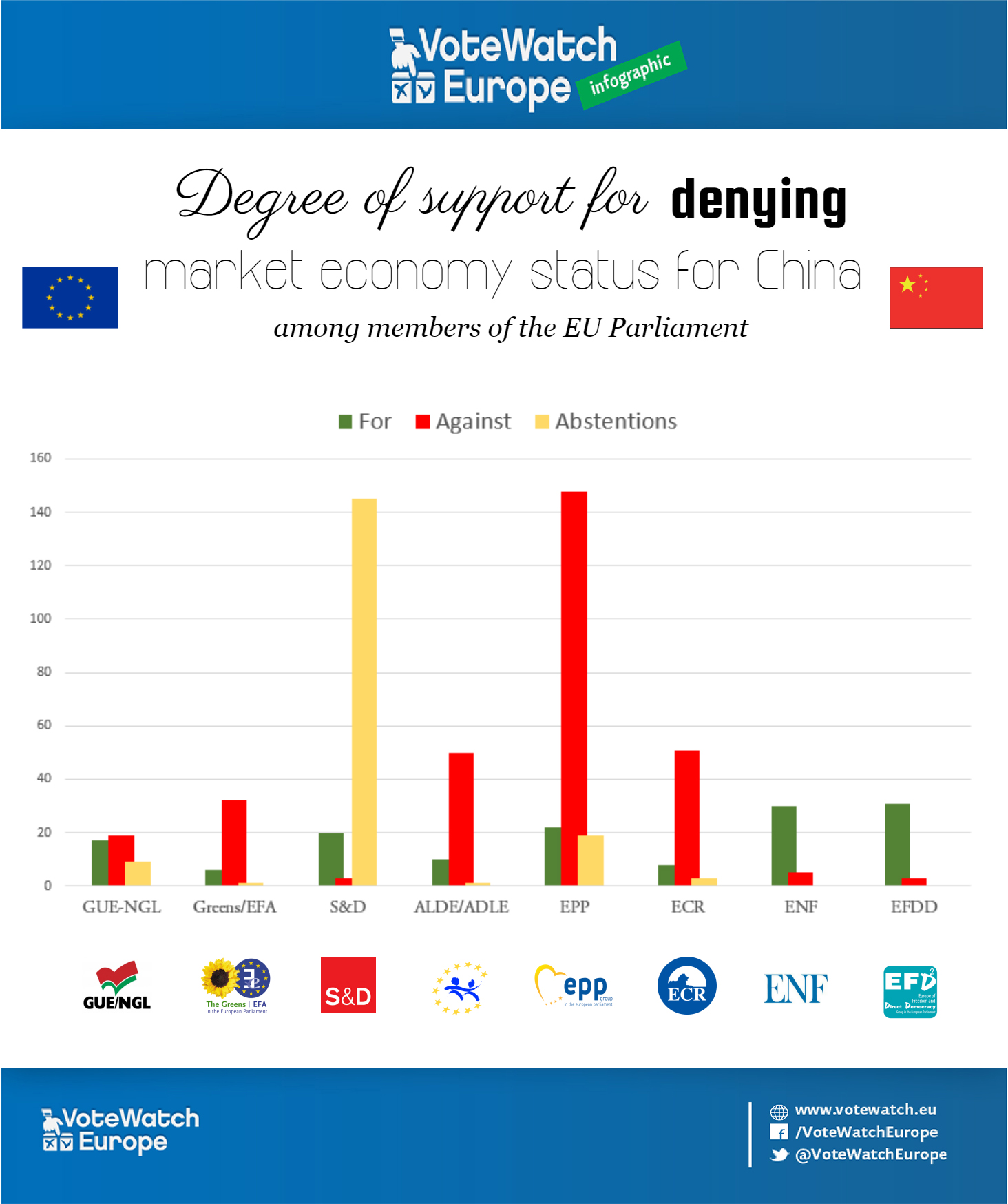CHINA DEFINITIVO