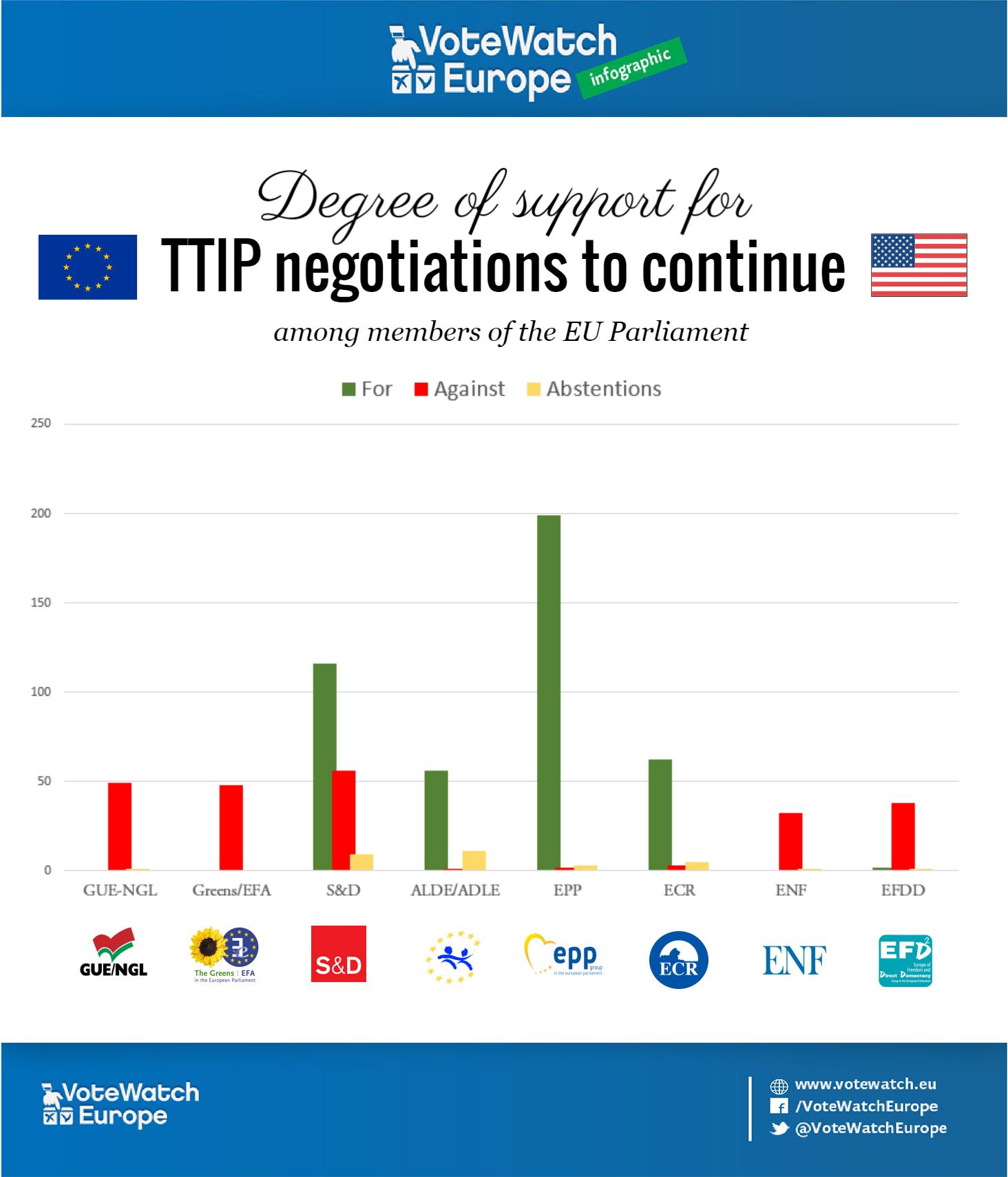 TTIP DEFINITIVO